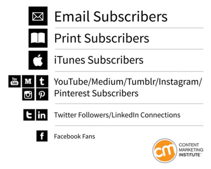 No Subscription Goal for Your Content Marketing? Prepare to Be Ignored | Marketing de contenidos, artículos seleccionados por Eva Sanagustin | Scoop.it