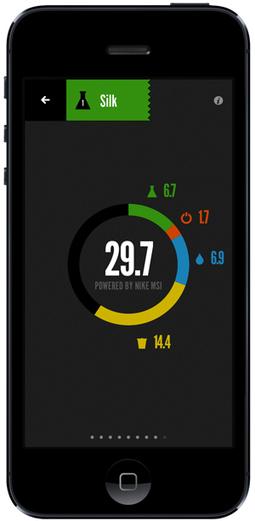 DIGITAL - Nike lance une application à destination des chefs de produit pour mesurer l'impact environnemental | Sport et innovation | Scoop.it