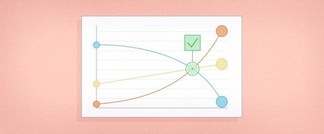 Emailing : Comment définir l'horaire d'envoi idéal d'une newsletter ? - E-marketing | Digital Marketing Cyril Bladier | Scoop.it
