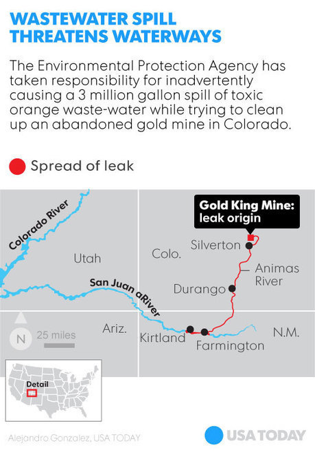 #USA #EPA: #Pollution from #minespill much worse than feared #Colorado | Messenger for mother Earth | Scoop.it