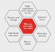 Building a winning culture - Bain & Company - Publications | Hot L Dosis.. | Scoop.it
