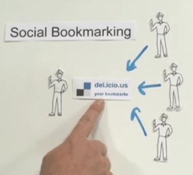 Comprendre le social bookmarking à travers Delicious - Partie 1 | Ce qui m'intéresse | Scoop.it