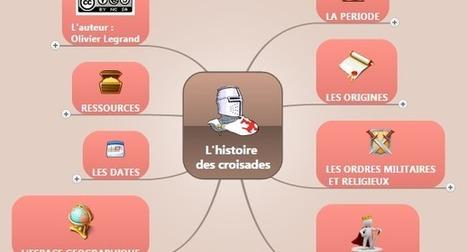 L'histoire des croisades en heuristique | Cartes mentales | Scoop.it