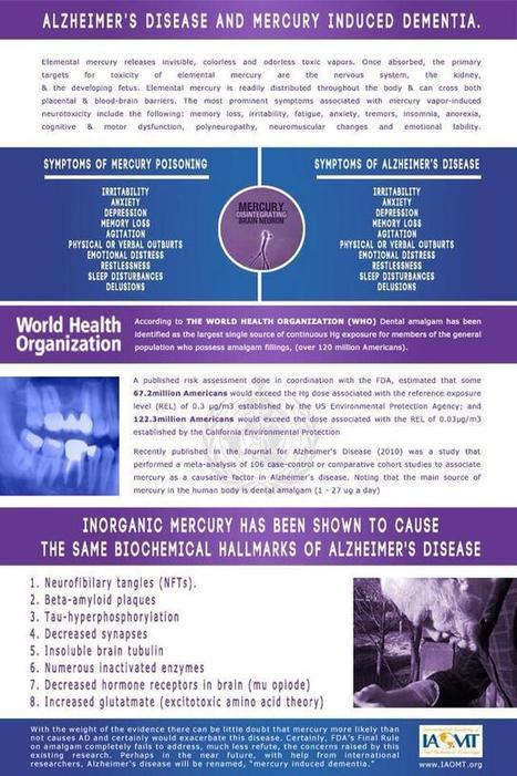 Mercury Exposure's Photos | Facebook | Consumers for Dental Choice | Scoop.it