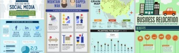 Infographics: Fastest-growing content marketing strategy, says survey   Digital Strategy 101   Scoop.it