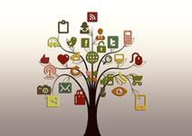 Las Redes Sociales en Educación | Mi clase en red | Scoop.it