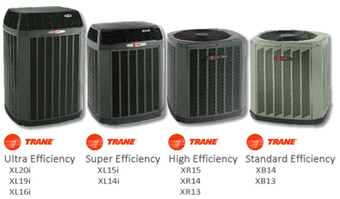 Indoor Air Quality Professionals | Los Angeles Air Conditioning & HVAC Company, Heating Cooling LA | Scoop.it