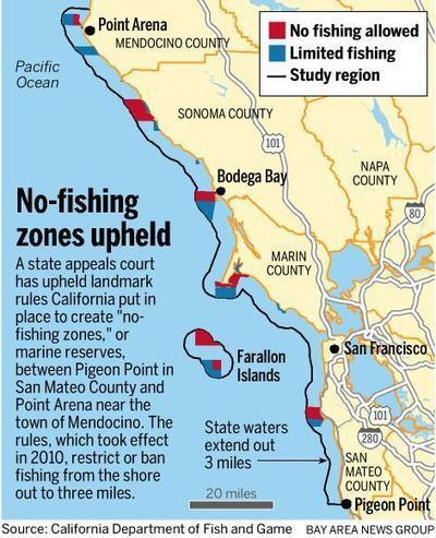 In ocean showdown, state appeals court upholds California's landmark marine reserves network   Sustain Our Earth   Scoop.it
