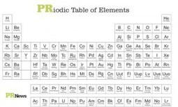 23 Outstanding Social PR Guides | For startups: | Scoop.it