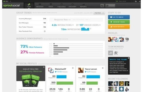 Review: SproutSocial, a social management dashboard you'll truly enjoy using - PCWorld | Linkedin Tips & Strategies | Scoop.it
