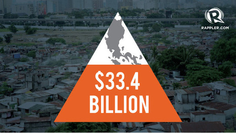 Bottom of pyramid market in PH worth $33.4-B — ADB - Rappler | Impact Investing and Inclusive Business | Scoop.it