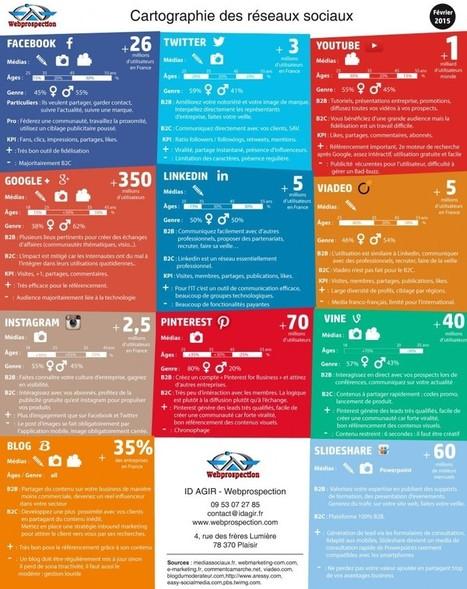 Cartographie des réseaux sociaux - Mise à jour Février 2015 - Webprospection | Veille Webmarketing et SEO | Scoop.it
