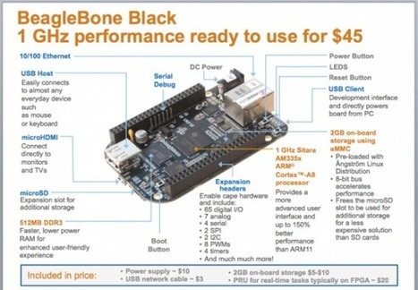 New BeagleBone Black Available For Just $45 | Raspberry Pi | Scoop.it