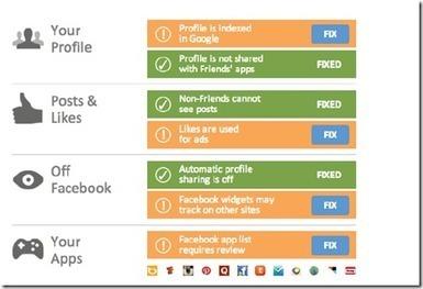 Scopri Chi Sta Monitorando la Tua Attività Online | Come fare Social Media Marketing | Scoop.it