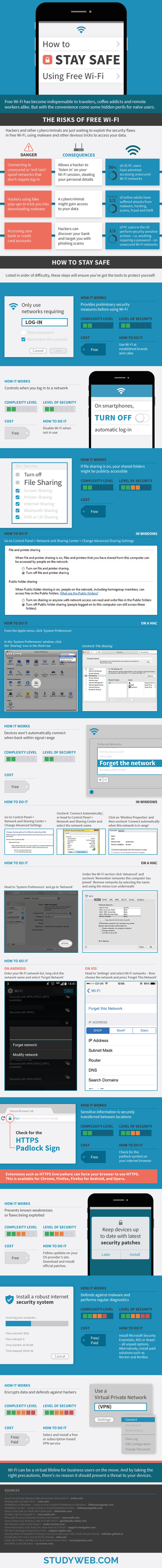 How to Stay Safe Using Free Wi-Fi | Information Technology & Social Media News | Scoop.it