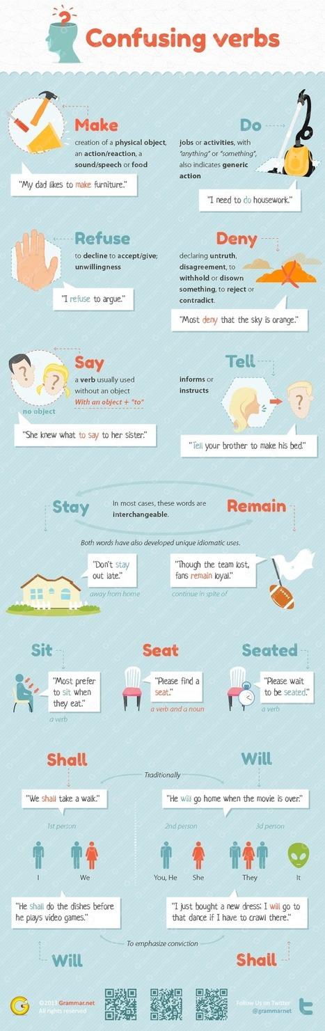 Verbs often confused [infographic] | Grammar Newsletter - English Grammar Newsletter | English as ESL | Scoop.it