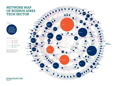 Making Entrepreneurship Contagious | Wharton Knowledge | Emerging Markets by I&S Lab | Scoop.it