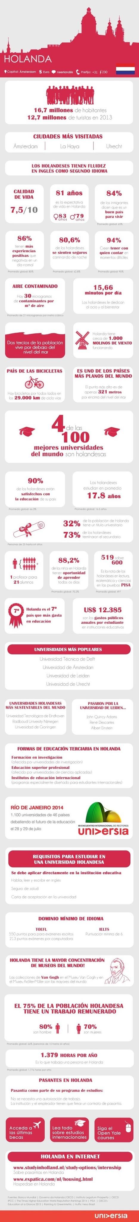 30 claves para estudiar y trabajar en Holanda #infografia #infographic #empleo | gesvin | Scoop.it