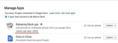 Google Drive App Data Folders for Developers | Hi-Techs | Ultimate Technology Info and Reviews | Facebook Android-Based Operating System | Scoop.it