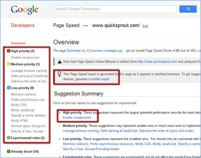 How to Design Your Blog for Awesome SEO | Blogging Matters | Scoop.it
