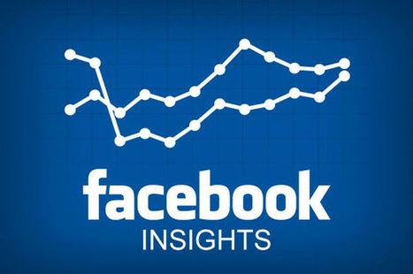 Los KPI en Facebook que miden los expertos de Social Media - Comenzando de Cero | Social Media & Actualidad 2.0 | Scoop.it