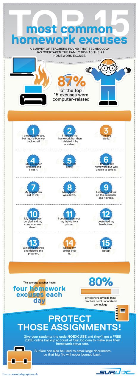 Top 15 Most Common Homework Excuses [INFOGRAPHIC] | EPIC Infographic | Scoop.it