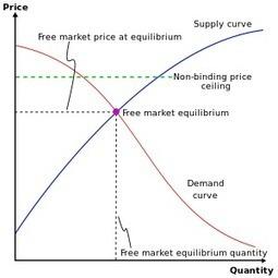 Análisis microeconómico - Alianza Superior | Análisis microeconómico | Scoop.it