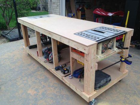 Building Your WorkBench | Arduino, Netduino, Rasperry Pi! | Scoop.it