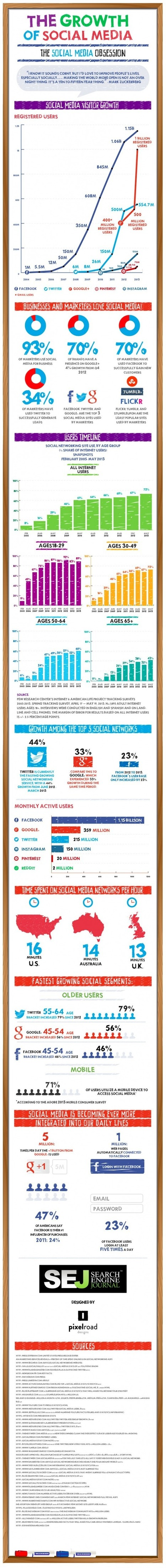 The Growth of Social Media v2.0 [INFOGRAPHIC] - Search Engine Journal | Infographics and Social Media | Scoop.it