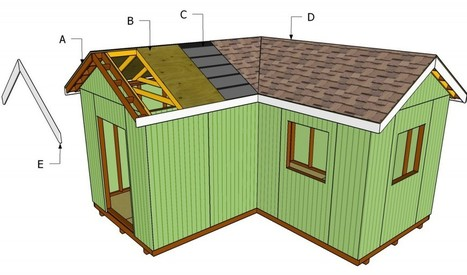 How to install roof decking | HowToSpecialist - How to Build, Step by Step DIY Plans | Diy Projects | Scoop.it