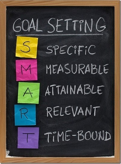 Setting goals in life. | Solaborate - Be where Tech really matters | Blogs | Scoop.it