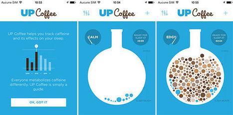 Jawbone veut nous aider à suivre notre consommation de caféine | Tendances design web | Scoop.it