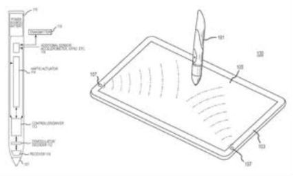 Apple Files for Stylus Patent of its Own - Mobile Magazine | MobileandSocial | Scoop.it