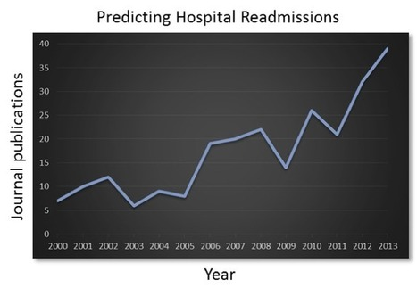 4 Essential Lessons for Adopting Predictive Analytics in Healthcare   Business Influences and Strategy   Scoop.it