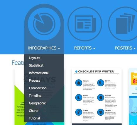 Comment tirer une infographie de votre article de blog? | Content marketing et Social Média | Scoop.it