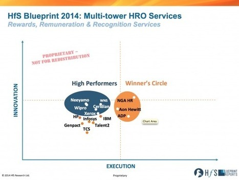 Three make Winner's Circle for Multi-tower HR Outsourcing: NGA, Aon Hewitt and ADP | HR Transformation | Scoop.it