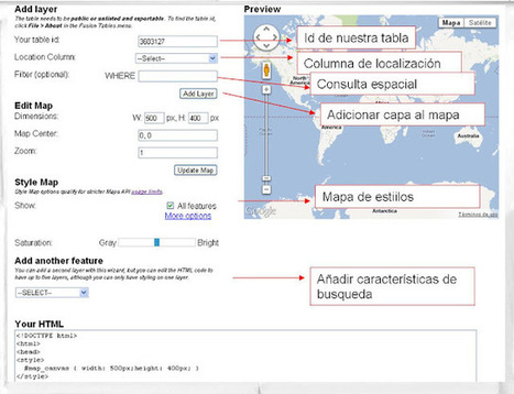 Geoinformación: Como publicar un shapefile con Google Fusion Tables Builder | #Fusion Tables | Scoop.it