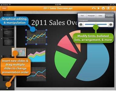 The 6 best iPad presentation apps | Leadership and Technology in Education | Scoop.it