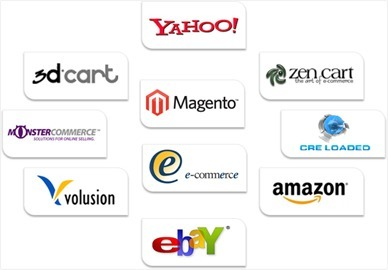 Top Reasons To Avail Product Data Entry Services From Outsourcing Companies | E-commerce Solutions | Scoop.it
