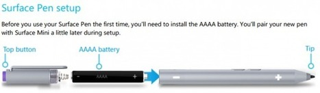 Microsoft accidentally confirms existence of the mysterious Surface Mini   Things what I am interested in   Scoop.it