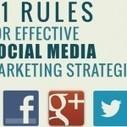 Come impostare una strategia sui Social Media   Hotel 2.0   Social Media Marketing   Scoop.it