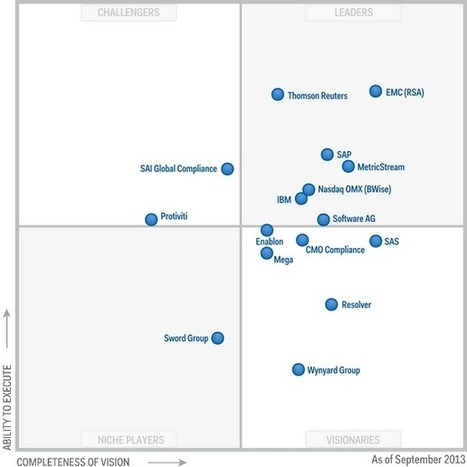 Magic Quadrant for Enterprise Governance, Risk and Compliance Platforms | The Digital Economy | Scoop.it