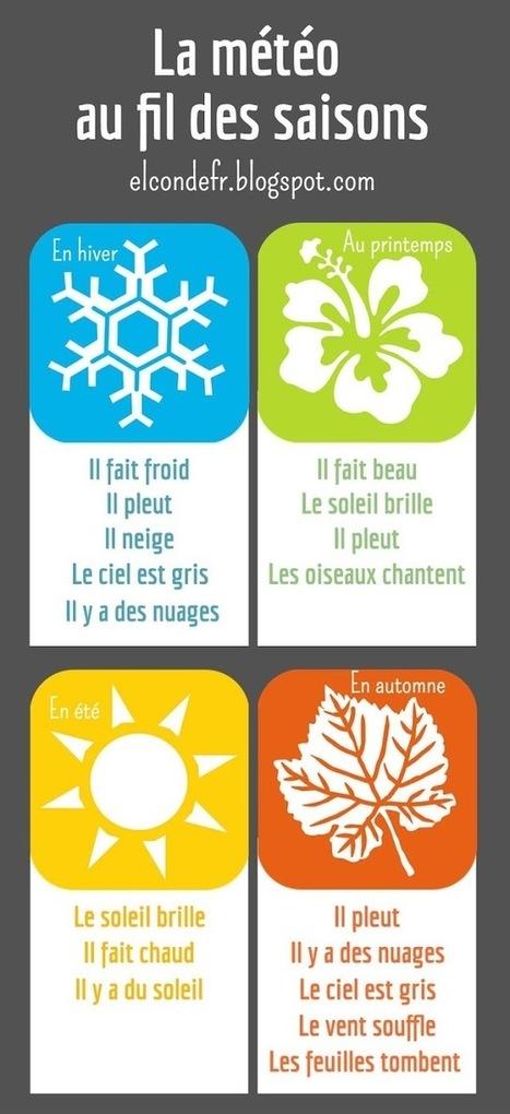 El Conde. fr: La météo au fil des saisons | FLE enfants | Scoop.it