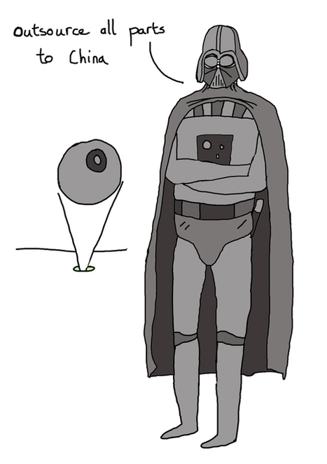 Darth Vadar outsourcing to China | Stuff I like | Scoop.it