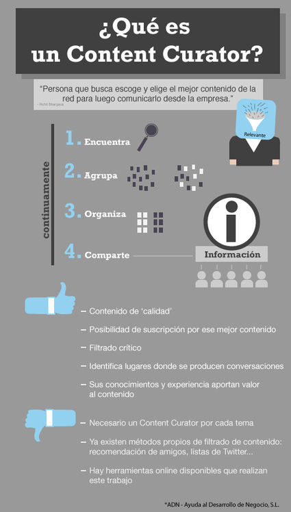 ¿Qué es un content curator? #infografia #infographic #marketing | Content Curator | Scoop.it
