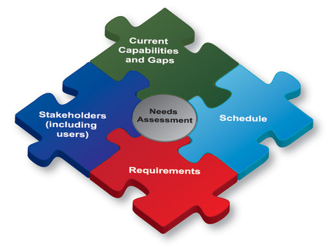 Conduct a Thorough Needs Assessment Before Evaluating Document Management Solutions | KnowledgeManagement | Scoop.it