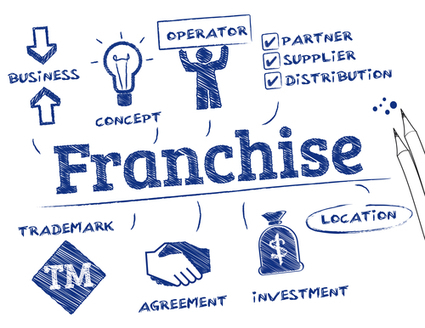 Should You or Shouldn't You Buy A Franchise Business? | Daily Personal Finance Tidbits | Scoop.it