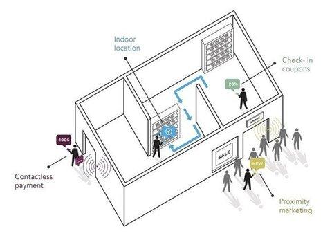 [In-store] Bluetooth 5 : cap sur la publicité géolocalisée | E-commerce et commerce | Scoop.it