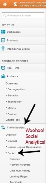 How to Measure Social Media - Social Sullutions   Seo   Scoop.it