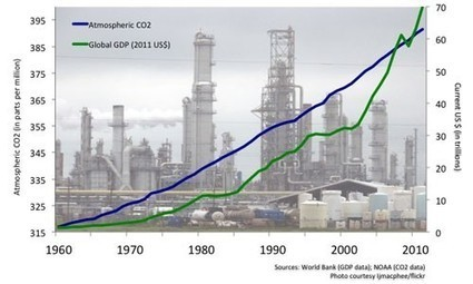 Opinion: The fallacy behind environmental protection and economic growth — The Daily Climate | Sustain Our Earth | Scoop.it